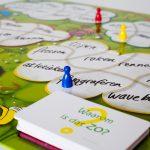 Denkdobbelen | het spelbord met doorvraagkaartjes